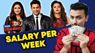 Salary Of Bigg Boss 13 Contestants | Siddharth Shukla, Rashmi Desai, Devoleena
