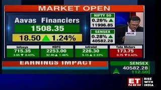 Sensex jumps 150 points, Nifty tops 12,000; Tata Steel drops 3% post Q2 results