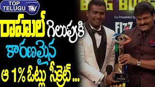Analysis On Bigg Boss 3 Telugu Grand Final Episode | Bigg Boss 3 Telugu Tittle winner | Star Maa