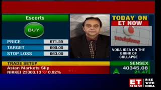 Buy or Sell: Stock ideas by experts for November 13, 2019