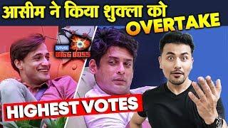 Bigg Boss 13 | Asim Riaz HIGHEST VOTE Gainer Of The Week | BB 13