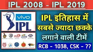 IPL के इतिहास में सबसे ज्यादा छक्के लगाने वाली टीमें | IPL 2008 - IPL 2019 |