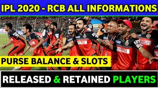 IPL 2020 - RCB Released & Retained Players List,Purse Balance & Remaining Slots