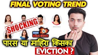 FINAL VOTING TREND | Who Will Be EVICTED? | Bigg Boss 13 Latest Update
