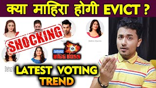 Bigg Boss 13 | Latest Voting Trend | Will Mahira Get EVICTED? | BB 13 Latest Update