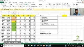Learn Data Analytics using Excel