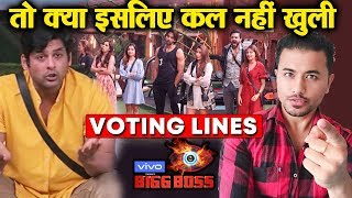 Bigg Boss 13 | Siddharth's Masterstroke, Nominates All STRONG Contestants | Charcha With Rahul Bhoj