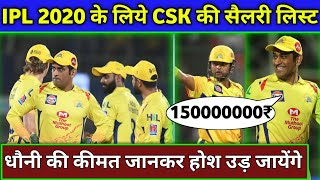 IPL 2020 : Chennai Super Kings All Players Salary List | IPL 2020 Auctions