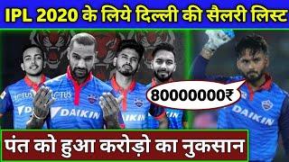 IPL 2020 - Delhi Capitals All Players Salary List | IPL 2020 Auctions