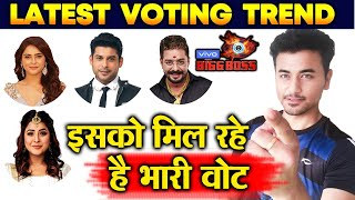 Bigg Boss 13 | LATEST VOTING TREND | Who Will Be EVICTED? | BB 13 Latest Update