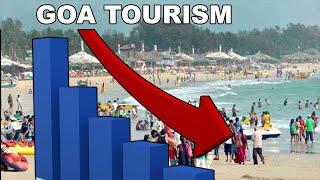 Goa's Tourism Takes A 20% Dip! Crores of Rupees Spent By Tourism Dept Bears No Fruit!