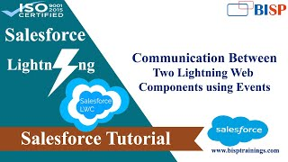 Salesforce LWC- Communication between two lightning web components using Events