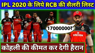 IPL 2020 - Royal Challengers Banglore All Players Salary List  | RCB Auction Strategy 2020