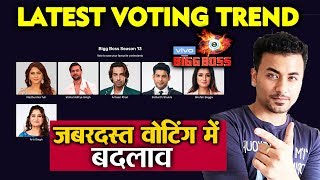 Shocking! Latest Voting Trend | Who Will Be EVICTED? | Bigg Boss 13 Latest Update
