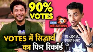 Bigg Boss 13 | Siddharth Shukla CREATES Another Record | Highest Votes | BB 13 Latest Update