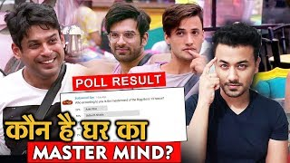 Bigg Boss 13 POLL RESULT | Who Is The MASTERMIND Of The House? | BB 13 Video