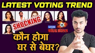 Latest Voting Trend | Who Will Be EVICTED? | Bigg Boss 13 Latest Update