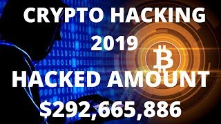 जाने 2019 में क्रिप्टो की दुनिया में कितना नुकसान हुआ BIGGEST HACKING OF CRYPTO IN 2019 | BTC HACKED