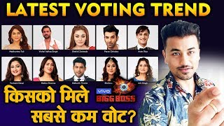 Bigg Boss 13 LATEST Voting Trend | Who Are TOP 3 Contestants? | BB 13 Latest Update