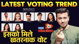 Bigg Boss 13 : LATEST VOTING TREND | Who Will Be EVICTED This Week? | BB 13 Latest Video
