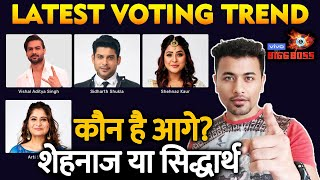 Bigg Boss 13 | LATEST VOTING TREND | Who Will Be EVICTED This Week? | BB 13 Latest Video