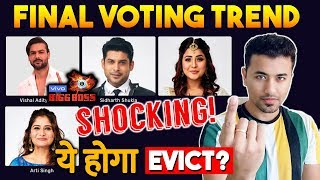 Bigg Boss 13 | FINAL VOTING TREND | Who Will Be EVICTED This Week? | BB 13 Latest Video