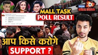 Bigg Boss 13 MALL Task | POLL RESULT | Sidharth Asim Rashmi | Fans Reaction