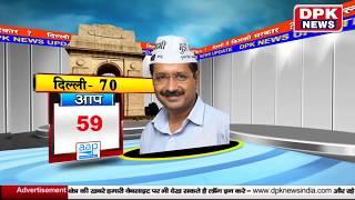 Delhi Election Results LIVE UPDATES: AAP ने ली राहत की सांस, पटपड़गंज से आगे हुए सिसोदिया