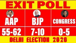 Delhi Election Exit Poll | AAP 55 - 62, BJP 5 - 7, CONG 0 - 5 | Satya Bhanja