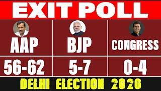 Exit Poll | AAP Sweeps almost 62/70 | Delhi Election 2020 | Satya Bhanja