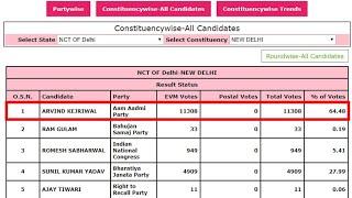 Delhi Election Result Live | Total 70 Seats Live Coverage | Satya Bhanja