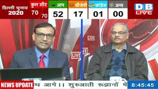 Watch the important part of Delhi Election Result with Jaishankar Gupt and Rajeev R Srivastava