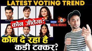 Bigg Boss 13 GRAND Finale Latest Voting Trend    WINNER KAUN?   Sidharth, Rashmi, Shehnaz, Asim