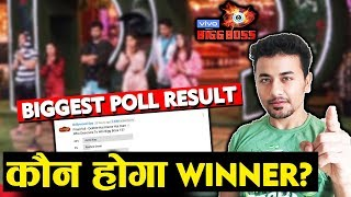 Bigg Boss 13 Grand Finale | BIGGEST Poll Result For Deserving WINNER | Sidharth Asim Rashmi Shehnaz
