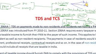 TDS and TCS Revision May 2020 Finance Act 2019 || Abhinav Jha CA CS ||  DT AND IDT Videos ||