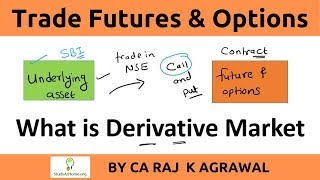 Learn Future & Options Trading | Derivative Market Practical by CA Raj K Agrawal