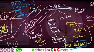 Full Revision Firm and LLP Taxation II DT May/Nov 2020|| Abhinav Jha CA CS ||  DT AND IDT Videos ||