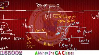 CA Final DT May/Nov 2020 Full Concept of NPS Taxation|| Abhinav Jha CA CS ||  DT AND IDT Videos ||