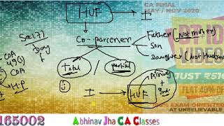 CA Final  आसान Chapter को Ignore मत करो May 2020 HUF Taxation || Abhinav Jha CA CS  Videos ||