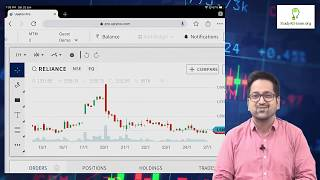 Candlestick Chart | Stock Market Technical Analysis by CA Raj K Agrawal