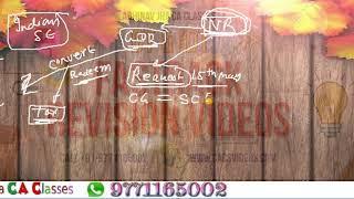 CA Final May 20 ||  Taxation of Bonds GDR etc|| Abhinav Jha CA CS  DT AND IDT Videos ||