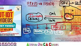 Direct Tax Business Trust Taxation   इस video से  तुरंत याद हो जाएगा || Abhinav Jha  Videos ||