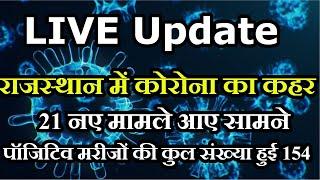 Rajasthan Corona LIVE Update | प्रदेश में 21 नए मामले आए सामने, पॉजिटिव मरीजों की कुल संख्या हुई 154