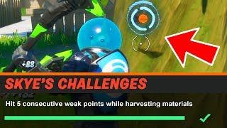 Hit 5 Consecutive Weak Points while Harvesting Materials
