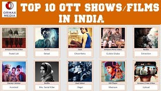 TOP 10 Web Series And Films On OTT Platform | Pataal Lok | Betaal | Mastram And More