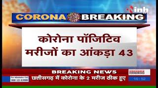 Corona Virus Outbreak || Corona Virus in MP Burhanpur में कोरोना संक्रमित के मिले 4 मरीज,  आंकड़ा 43