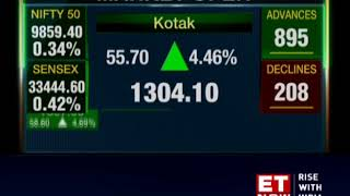 Sensex gains 150 points, Nifty tops 9,850; Kotak Bank jumps 5%