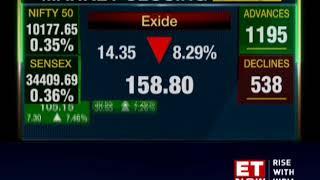 Sensex gains 83 points, Nifty ends above 10,150; Voda Idea jumps 12%