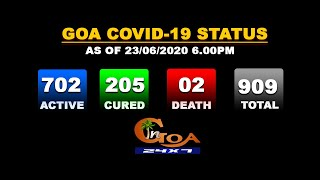 Breaking: 45 new COVID19 positive detected today while 53 patients recover taking total tally to 909