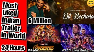 Dil Bechara Becomes Most Liked Trailer In The World Beats Avengers End Game And Avengers InfinityWar
